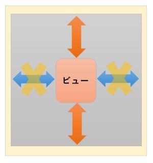 constraintLayout制約したビューのイメージ図
