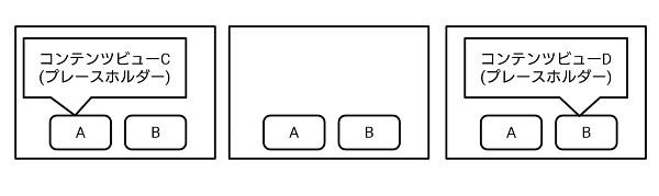 プレースホルダーの制約イメージ図