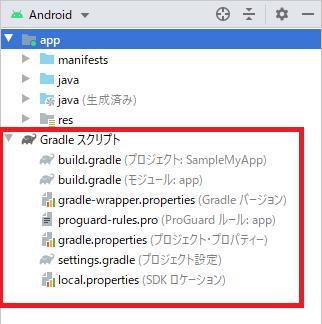 Gradleスクリプトのファイル構成