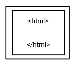WebViewのイメージ図