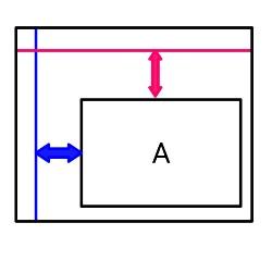 layout_constraintGuide_begin属性の位置関係