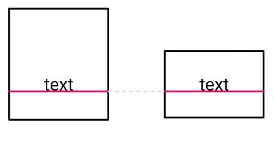 レイアウト配置ベースラインの例