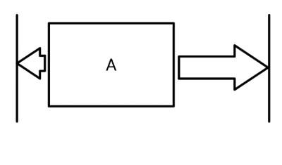 レイアウト配置biasの例