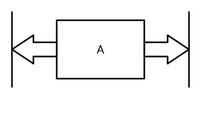 レイアウト配置センタリングの例