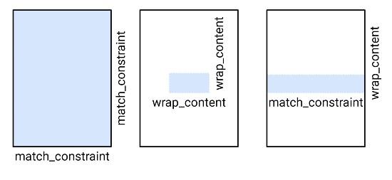match_constraintとwrap_contentの設定例